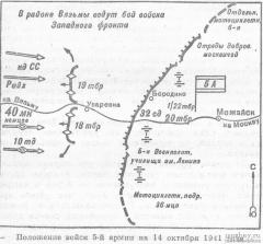 5A- положение войск при обороне Можайска (первый бой) на 14.10.1941