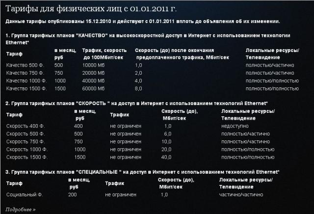 тарифы МКС.jpg