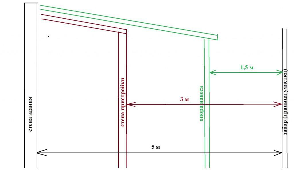 Граница пристройки и навеса.jpg
