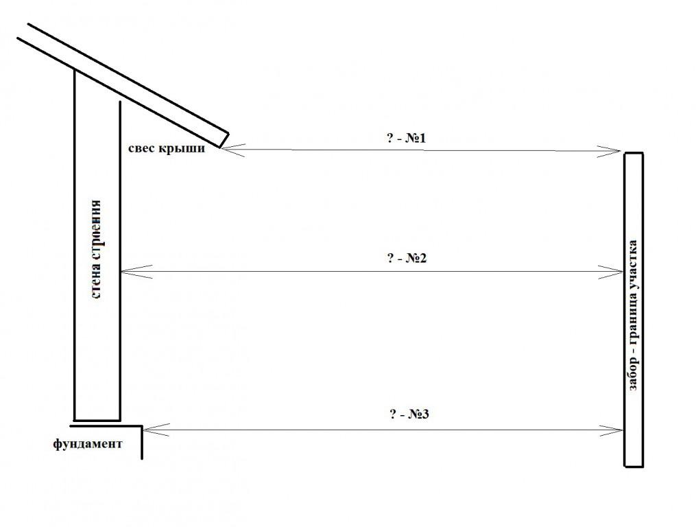 Граница строения.jpg